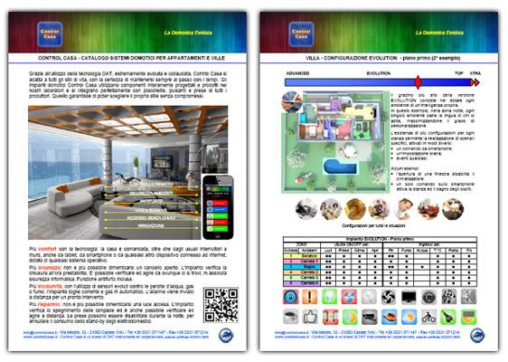 Control Casa, Control Manager, Catalogo domotico