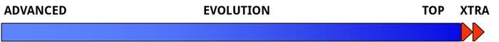 Versioni, Control Casa, Control Manager, Advanced, Evolution, Top, Xtra, Extra, Domotica, Impianto elettrico, Impianto domotico, bticino, egodom, easydom, playbus, vimar, gewiss, myhome, Domotica Avanzata